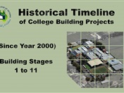 Historical Timeline of College Building Projects