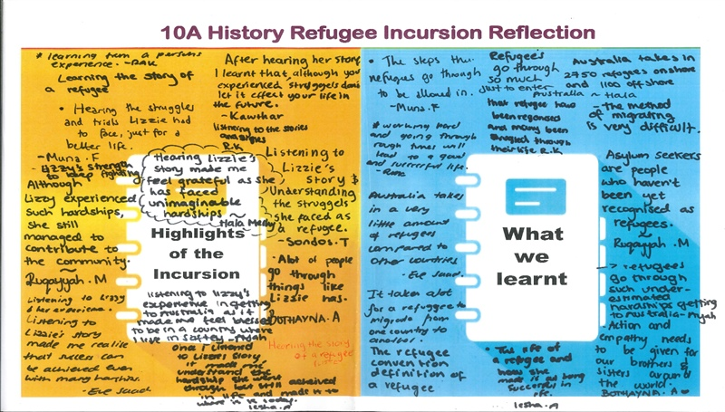 Year 10 History Incursion:  Refugee Council of Australia